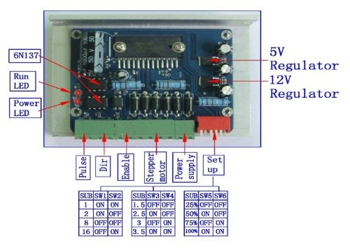 3 5a two phase hybrid stepper motor driver cnc step for Three phase stepper motor driver