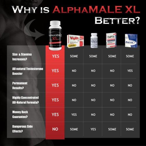 Penile enhancement pills before after